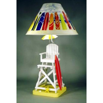 Интересни лампи