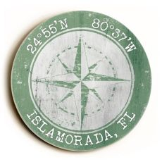 Custom Coordinates Round Sign - Nile Green