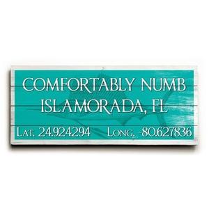 "Custom Latitude & Longitude Sign - Lg Sailfish Sea Green - 14""X32"""